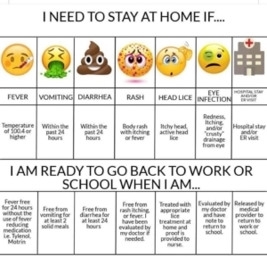 When to stay home